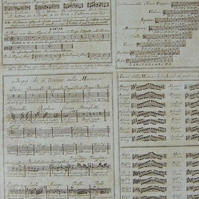 Florentiner Papiere: Musica - IT 514