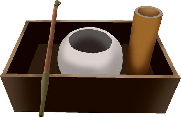 歴史物 時代の道具 煙草盆