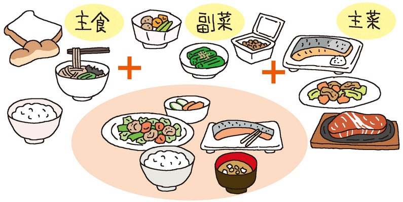 料理 食事 主食 主菜 副菜 バランス栄養