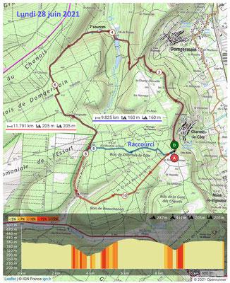 Le 28 juin 2021, SAINT FIACRE, Val de Passey