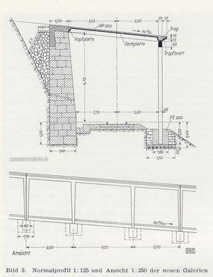 377-055 Profil und Ansicht der Galerie