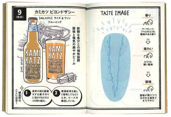 自費出版本『ビール手帳 おとりよせビール編』
