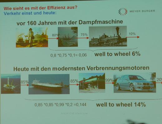 Illustrierende Folie aus dem Vortrag von Prof. Wegener...