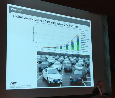 ... die Bedeutung der Elektros für das Weltklima.