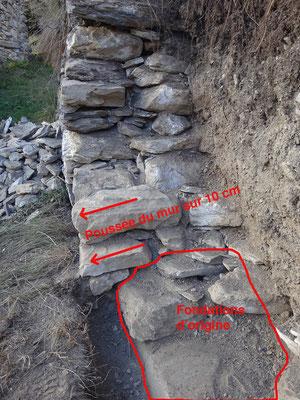 Détail de l'état des fondations. Le fait que les pierres aient glissées en contre-pendage s'explique !