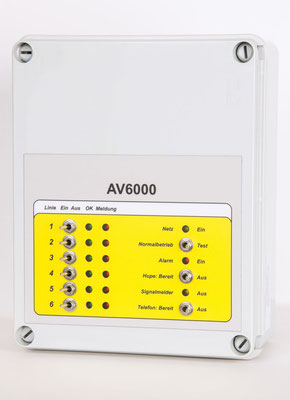 Avenco Alarmanlage AV6000