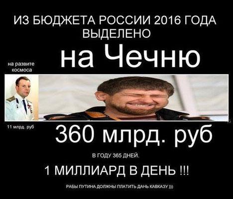 Россия, как и в старину платит дань!!!