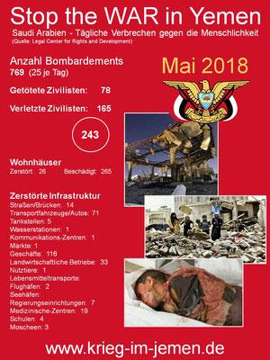 LCRD Statistik: Mai 2018 – Tägliche  Kriegsverbrechen Saudi Arabien und Kriegskoalition im Jemen