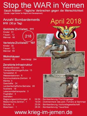 LCRD Statistik: April 2018 – Tägliche  Kriegsverbrechen Saudi Arabien und Kriegskoalition im Jemen
