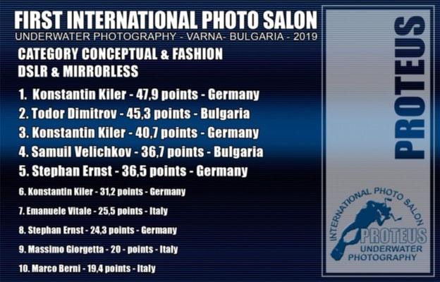 Rangliste Fotowettbewerb Underwater Fashion DSLR