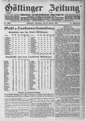 Göttinger Zeitung, 28.01.1919: Wahlergebnisse der Wahl zur preußischen verfassunggebenden Landesversammlung StA Göttingen