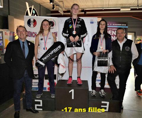Yuna Loaec (FRA, 2ème) - Klara Møller (DEN, 1ère) - Sofia Mateos (ESP, 3ème)