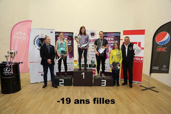 Fleur Maas (NED, 2ème) - Karina Tyma (POL, 1ère) - Alice Green (ENG, 3ème) - Nadiya Usenko (UKR, 4ème)