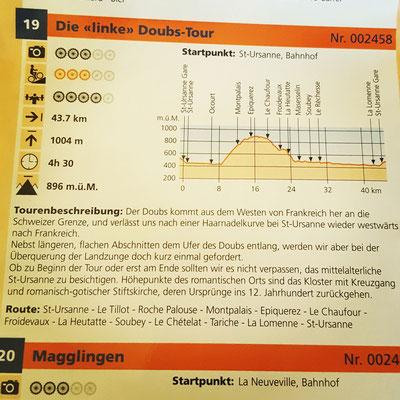 Gefahrene MTB Tour
