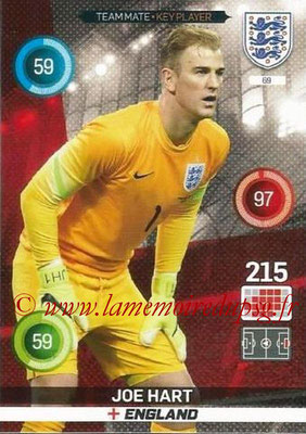 Panini England 2016 Adrenalyn XL - N° 069