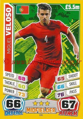 Topps Match Attax England 2014 - N° 191 - Miguel VELOSO (Portugal)
