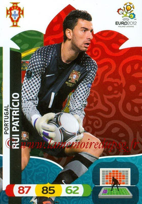 Panini Euro 2012 Cards Adrenalyn XL - N° 163 - Rui PATRICIO (Portugal)