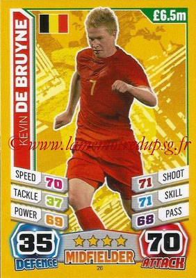 Topps Match Attax England 2014 - N° 026 - Kevin DE BRUYNE (Belgique)
