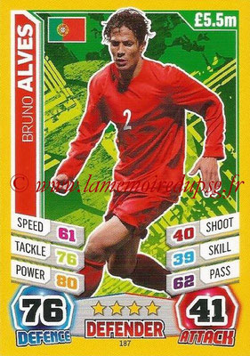 Topps Match Attax England 2014 - N° 187 - Bruno ALVES (Portugal)