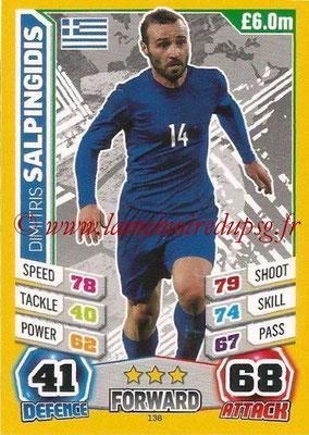 Topps Match Attax England 2014 - N° 138 - Dimitris SALPINGIDIS (Grèce)
