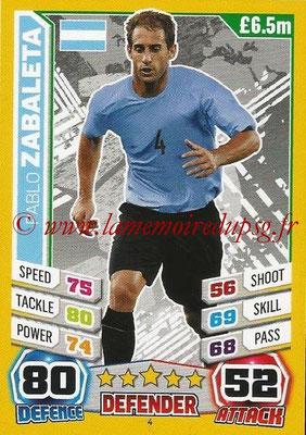 Topps Match Attax England 2014 - N° 004 - Pablo ZABALETA (Argentine)