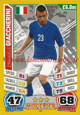 Topps Match Attax England 2014 - N° 151 - Emanuele GIACCHERINI (Italie)