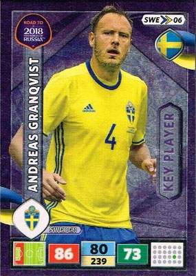 2018 - Panini Road to FIFA World Cup Russia Adrenalyn XL - N° SWE06 - Andrea GRANQVIST (Suède) (Key Player)