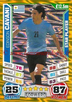 Topps Match Attax England 2014 - N° 232 - Edinson CAVANI (Uruguay) (Star player)