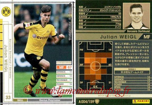 2015-16 - Panini WCCF - N° A004 - Julian WEIGL (Borussia Dortmund)