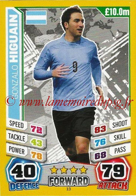 Topps Match Attax England 2014 - N° 013 - Gonzalo HIGUAIN (Argentine)
