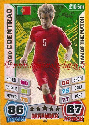 Topps Match Attax England 2014 - N° 262 - Fabio COENTRAO (Portugal) (Man Of The Match)