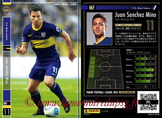 Panini Football League 2014 - PFL06 - N° 082 - Juan Sanchez MINO (CA Boca Juniors)