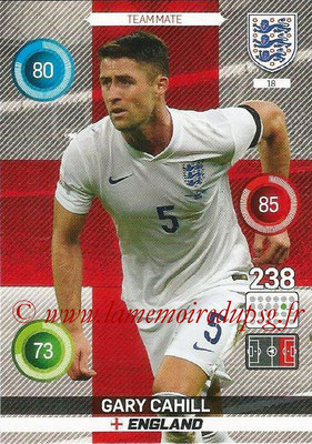 Panini England 2016 Adrenalyn XL - N° 018