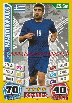 Topps Match Attax England 2014 - N° 133 - Sokratis PAPASTATHOPOULOS (Grèce)