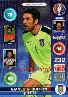 Panini Euro 2016 Cards - N° 022 - Gianluigi BUFFON (Italie) (Time Machine)