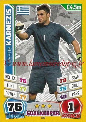 Topps Match Attax England 2014 - N° 132 - Orestis KARNEZIS (Grèce)