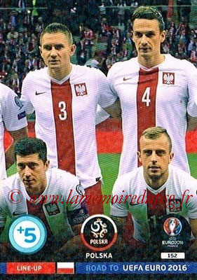 Panini Road to Euro 2016 Cards - N° 152 - Equipe Pologne 2