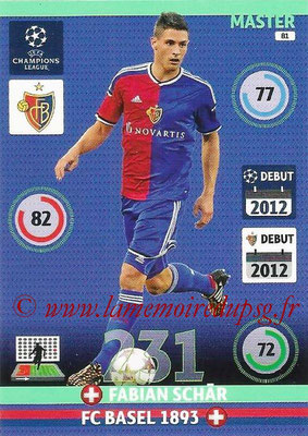 2014-15 - Adrenalyn XL champions League N° 081 - Fabian SCHAR (FC Bâle) (Master)