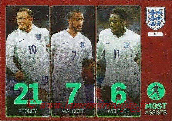 Panini England 2016 Adrenalyn XL - N° 008