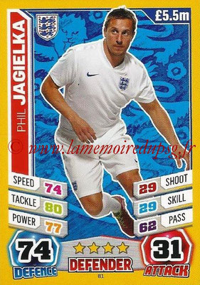Topps Match Attax England 2014 - N° 081 - Phil JAGIELKA (Angleterre)