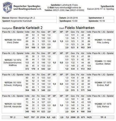 2.Spieltag - 24.09.2016