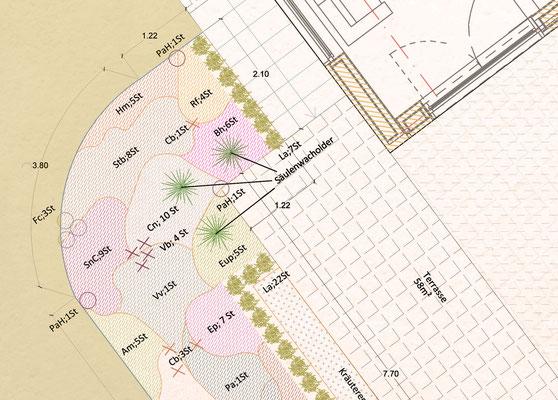Beispiel eines Bepflanzungsplanes