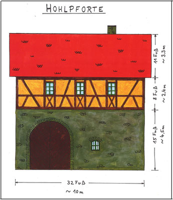 17./18. Jh.-Pforte Medenbacher Str.-St. Walbertus-Str.