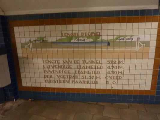 St. Annatunnel