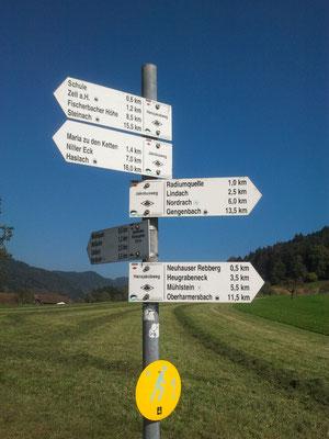 Wanderwege Tafeln Schwarzwaldverein Zell