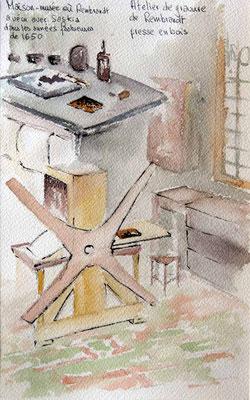 Maison de Rembrandt - Atelier de gravure