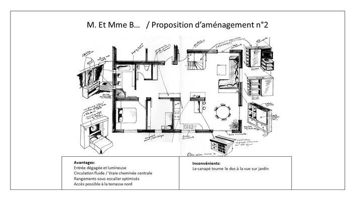 Proposition d'aménagement numéro 2 avec croquis de recherches pour mobilier multifonctions et comparatif avantages et inconvénients.