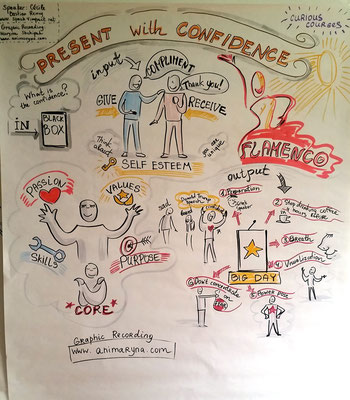 Present with Confidence, during Curious Courses Day, speaker Cecile Bastien Remy, real time, 45 min.