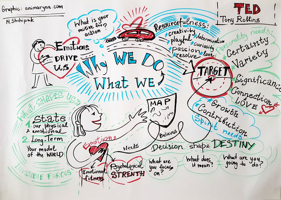 Why we do what we do, graphic recording from the Tony Robbins speech on youtube, 30 min.