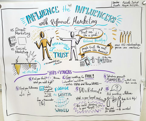Referral_Marketing, graphic recording real time, 1 hour, presentation by Fabiola Imhof